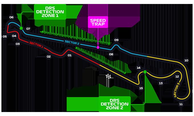 GP Di Francia, Diretta Formula-1 2021 - Repubblica.it